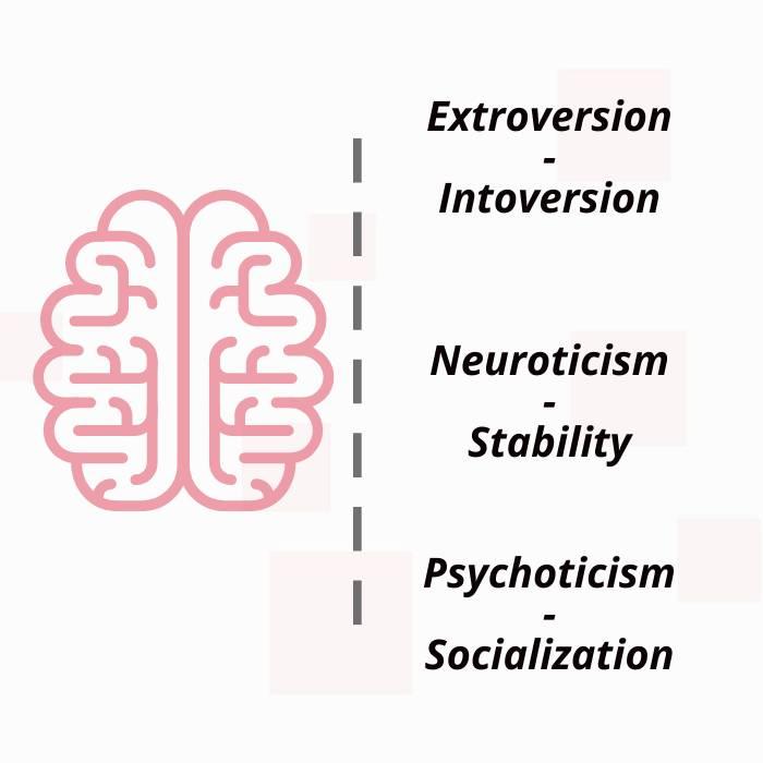 dimensions of epq
