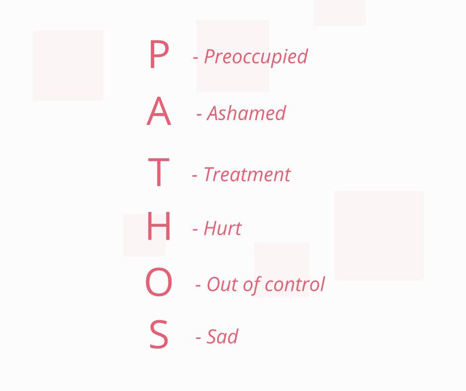 pathos sex addiction poster