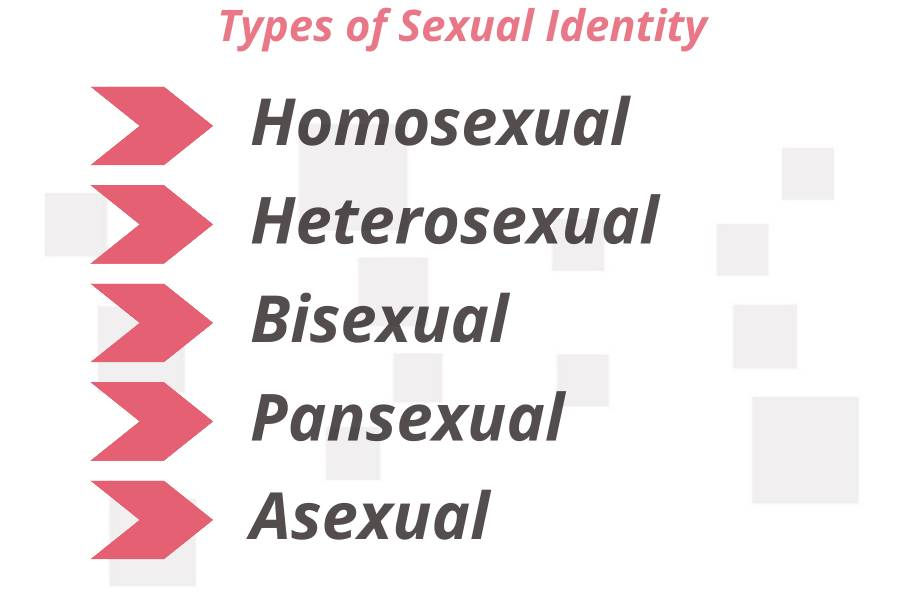 types of sexuality