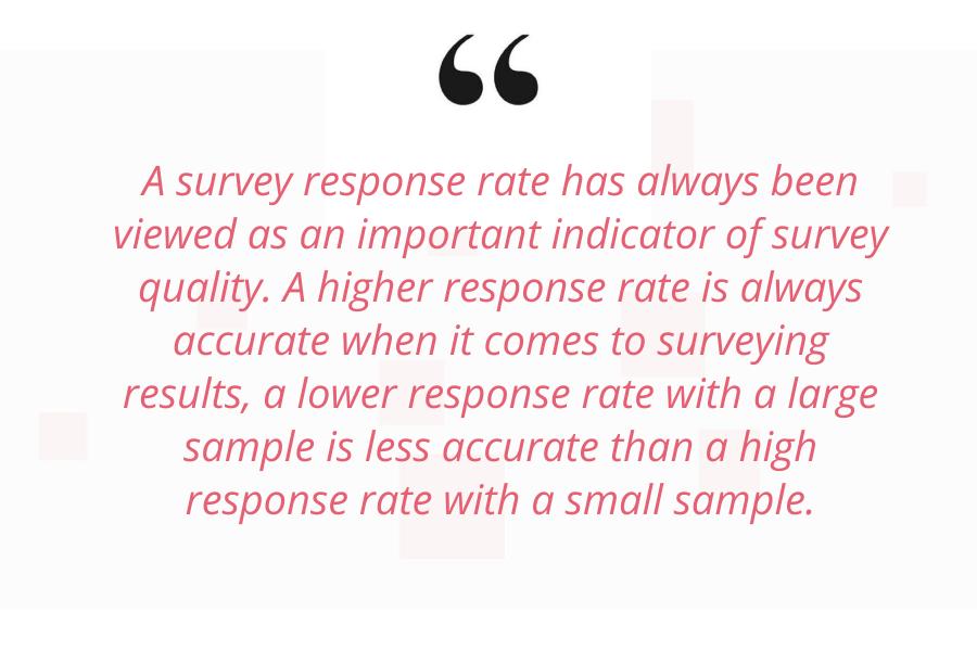 NPS survey response rate