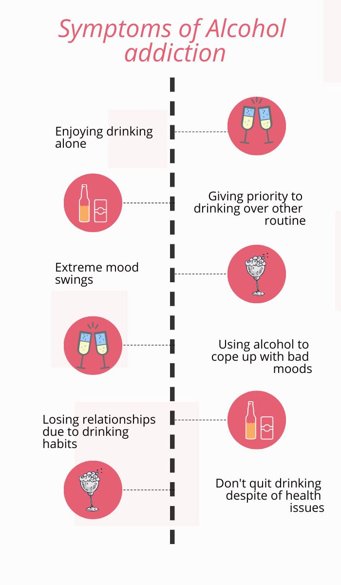 Alcohol addiction symptoms