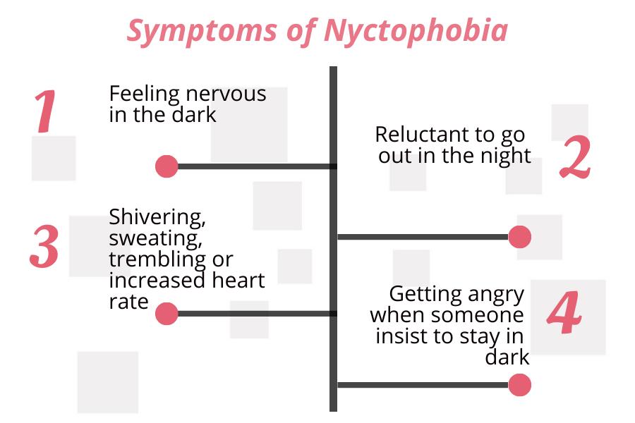 symptoms of Nyctophobia