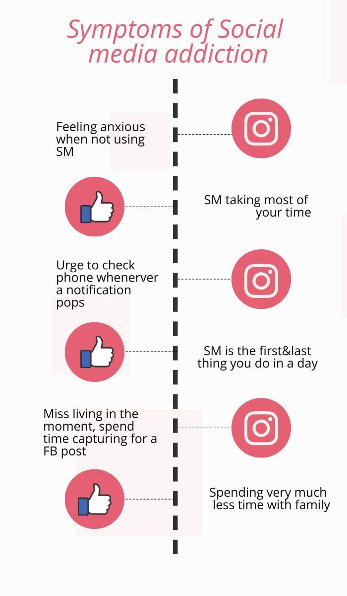 symptoms of social media addiction