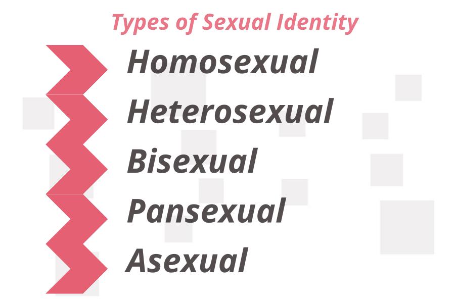 types of sexual identity